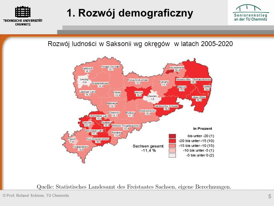 © Prof. Roland Schöne, TU Chemnitz 5 Rozwój ludności w Saksonii wg okręgów w latach 2005-2020 1. Rozwój demograficzny