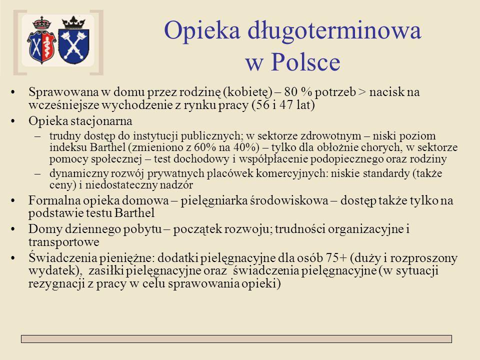 Opieka długoterminowa w Polsce Sprawowana w domu przez rodzinę (kobietę) – 80 % potrzeb > nacisk na wcześniejsze wychodzenie z rynku pracy (56 i 47 la