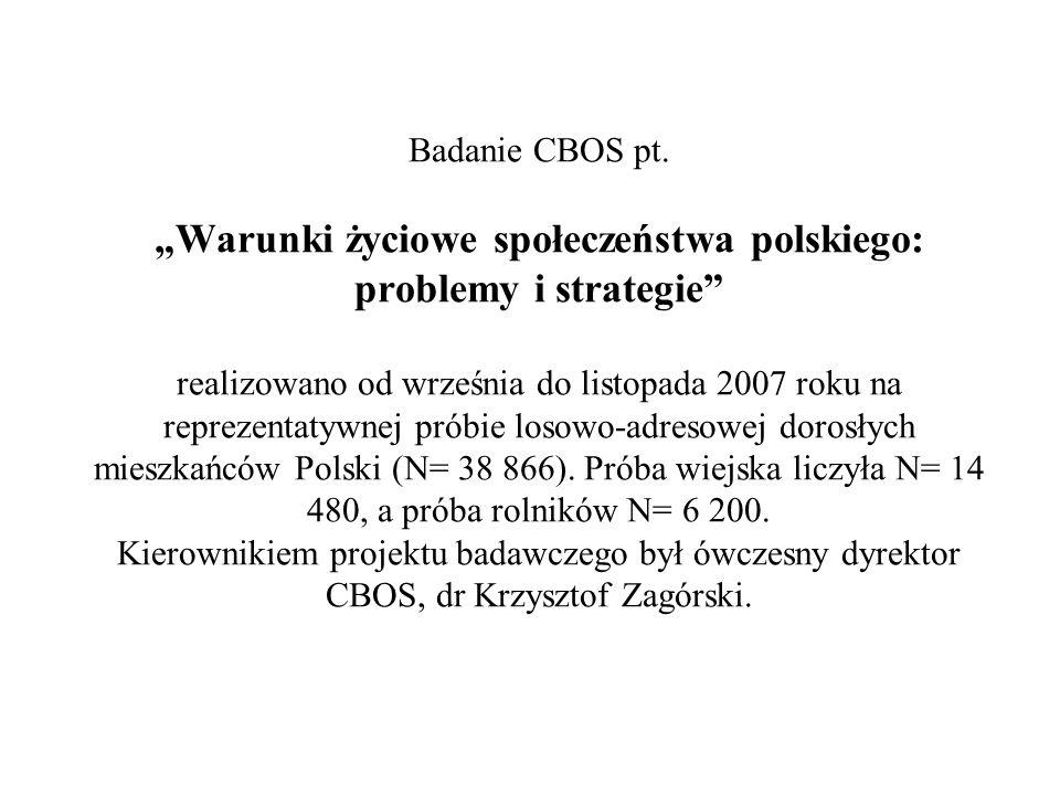 Badanie CBOS pt.