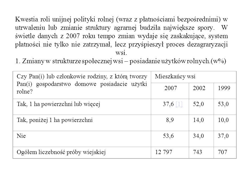 Kwestia roli unijnej polityki rolnej (wraz z płatnościami bezpośrednimi) w utrwaleniu lub zmianie struktury agrarnej budziła największe spory.
