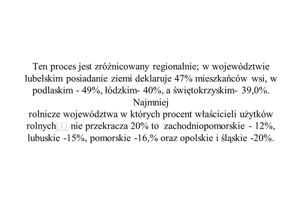 Ten proces jest zróżnicowany regionalnie; w województwie lubelskim posiadanie ziemi deklaruje 47% mieszkańców wsi, w podlaskim - 49%, łódzkim- 40%, a świętokrzyskim- 39,0%.