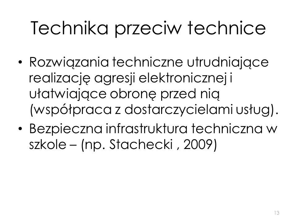 Technika przeciw technice Rozwiązania techniczne utrudniające realizację agresji elektronicznej i ułatwiające obronę przed nią (współpraca z dostarczy