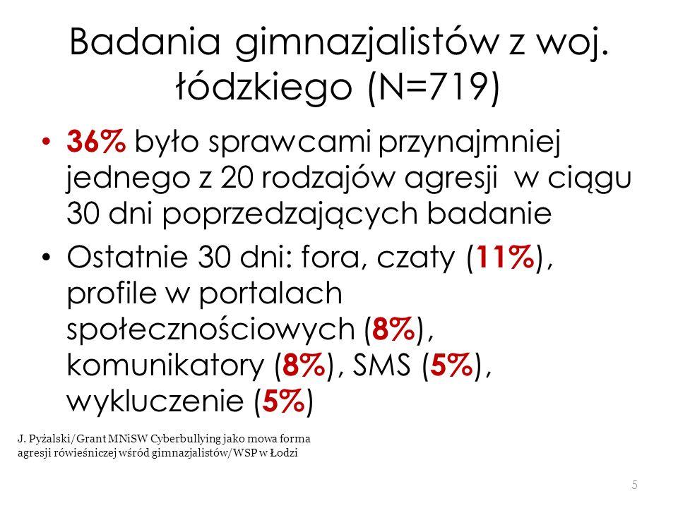 Badania gimnazjalistów z woj. łódzkiego (N=719) 36% było sprawcami przynajmniej jednego z 20 rodzajów agresji w ciągu 30 dni poprzedzających badanie O