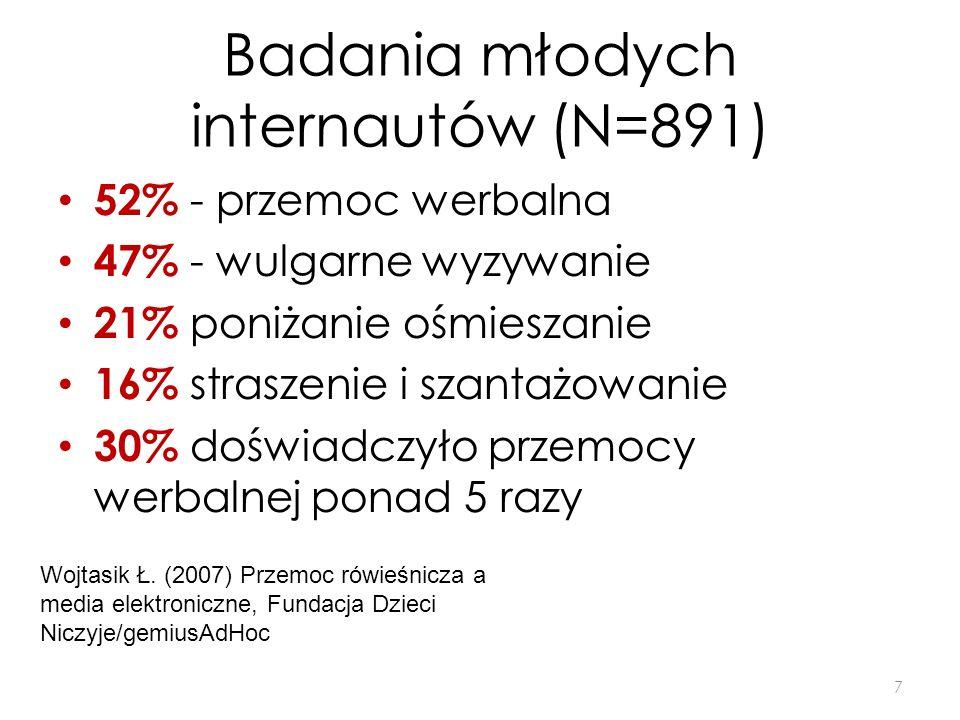 Badania młodych internautów (N=891) 52% - przemoc werbalna 47% - wulgarne wyzywanie 21% poniżanie ośmieszanie 16% straszenie i szantażowanie 30% doświ