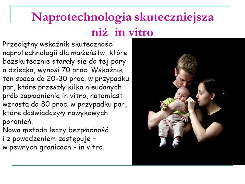 Naprotechnologia skuteczniejsza niż in vitro Przeciętny wskaźnik skuteczności naprotechnologii dla małżeństw, które bezskutecznie starały się do tej p