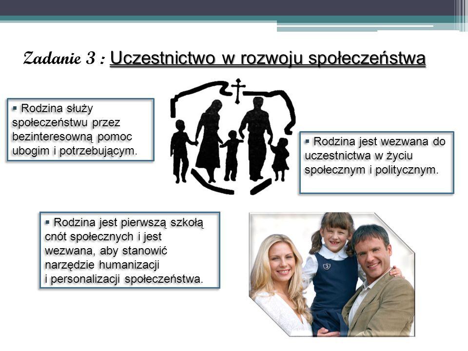 Uczestnictwo w rozwoju społeczeństwa Zadanie 3 : Uczestnictwo w rozwoju społeczeństwa Rodzina jest pierwszą szkołą cnót społecznych i jest wezwana, ab