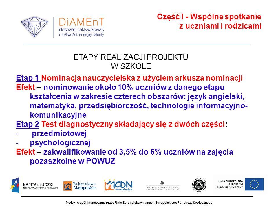 Projekt współfinansowany przez Unię Europejską w ramach Europejskiego Funduszu Społecznego Część I - Wspólne spotkanie z uczniami i rodzicami Etap 1 Nominacja nauczycielska z użyciem arkusza nominacji Efekt – nominowanie około 10% uczniów z danego etapu kształcenia w zakresie czterech obszarów: język angielski, matematyka, przedsiębiorczość, technologie informacyjno- komunikacyjne Etap 2 Test diagnostyczny składający się z dwóch części: - przedmiotowej -psychologicznej Efekt – zakwalifikowanie od 3,5% do 6% uczniów na zajęcia pozaszkolne w POWUZ ETAPY REALIZACJI PROJEKTU W SZKOLE