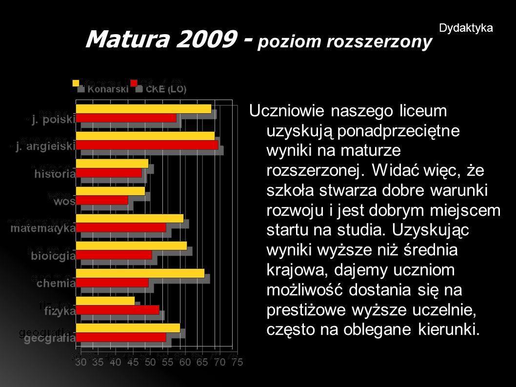 Matura 2009 - poziom podstawowy Mimo iż przedmioty na poziom podstawowy uczniowie często wybierają niejako z musu, to i tu wyniki są bardzo dobre.
