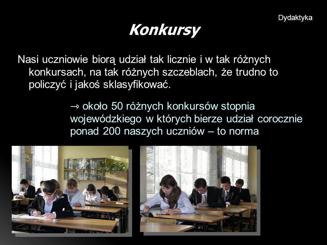 Nasi uczniowie biorą udział tak licznie i w tak różnych konkursach, na tak różnych szczeblach, że trudno to policzyć i jakoś sklasyfikować.
