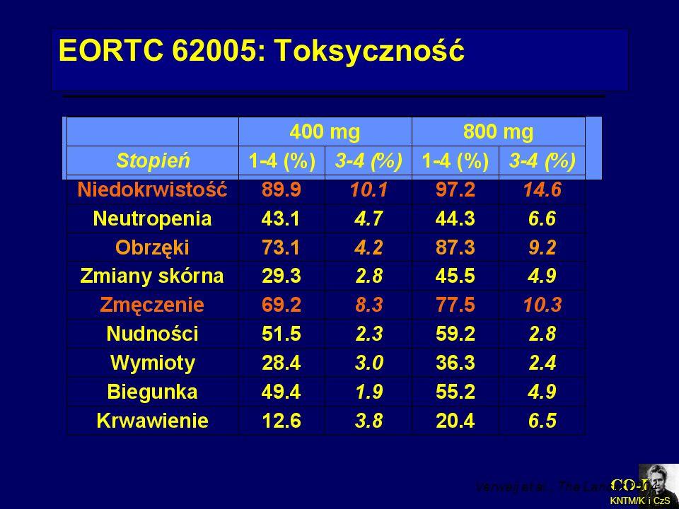 CO-I KNTM/K i CzS EORTC 62005: Toksyczność Verweij et al., The Lancet 2004