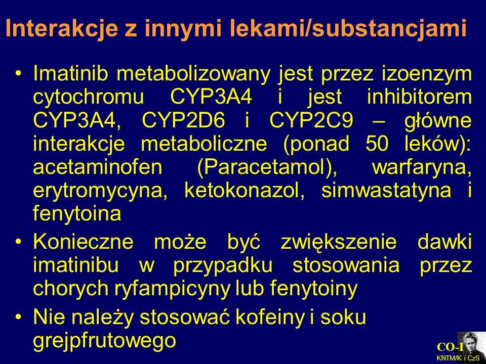 CO-I KNTM/K i CzS Interakcje z innymi lekami/substancjami Imatinib metabolizowany jest przez izoenzym cytochromu CYP3A4 i jest inhibitorem CYP3A4, CYP