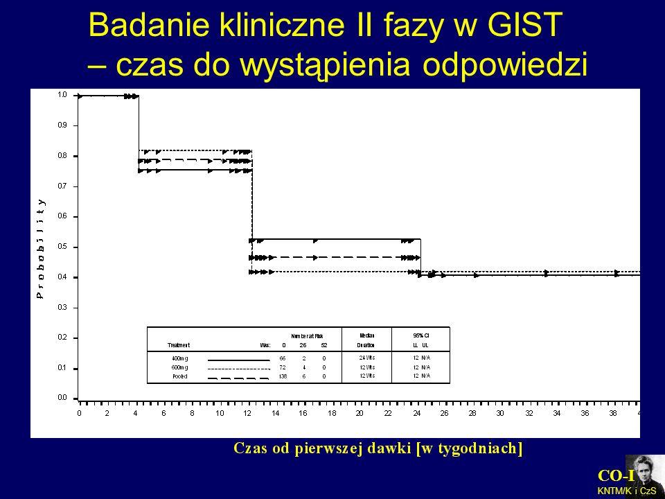 CO-I KNTM/K i CzS Badanie kliniczne II fazy w GIST – czas do wystąpienia odpowiedzi