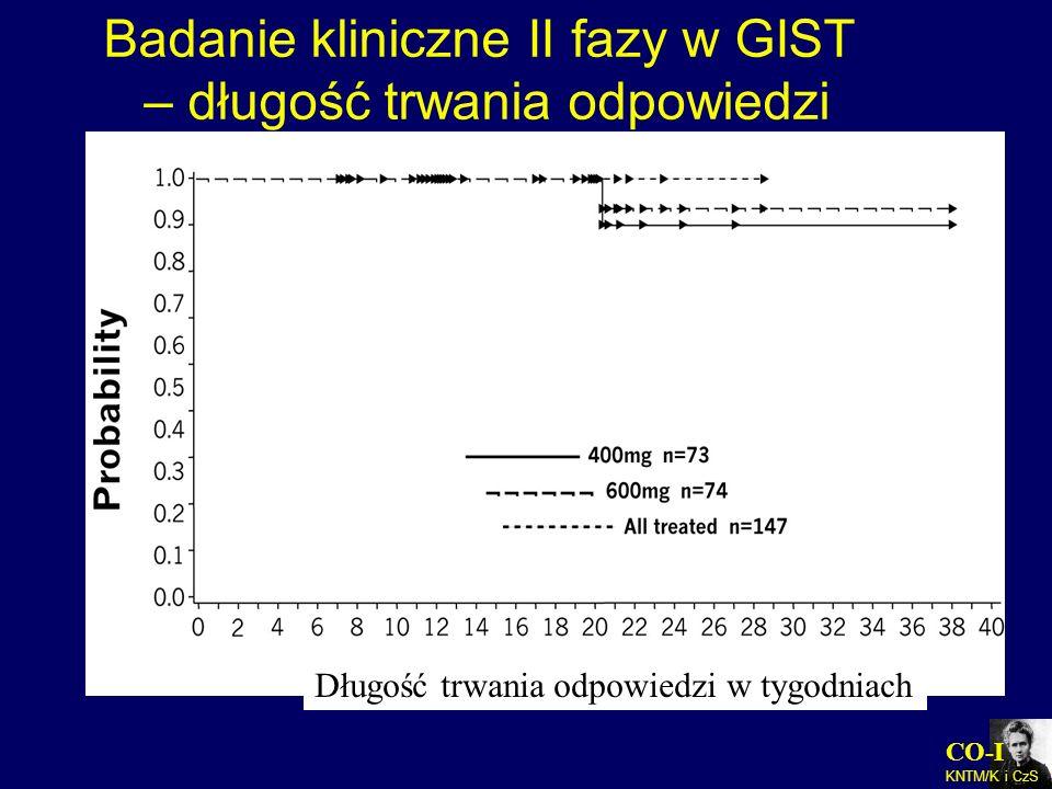 CO-I KNTM/K i CzS Badanie kliniczne II fazy w GIST – długość trwania odpowiedzi Długość trwania odpowiedzi w tygodniach