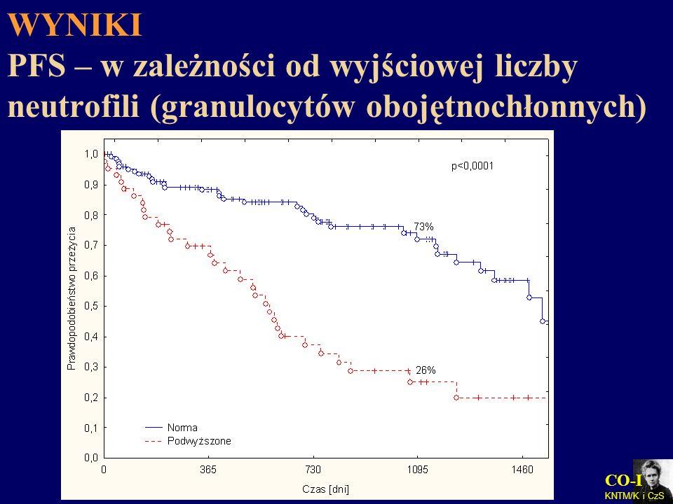 CO-I KNTM/K i CzS WYNIKI PFS – w zależności od wyjściowej liczby neutrofili (granulocytów obojętnochłonnych)