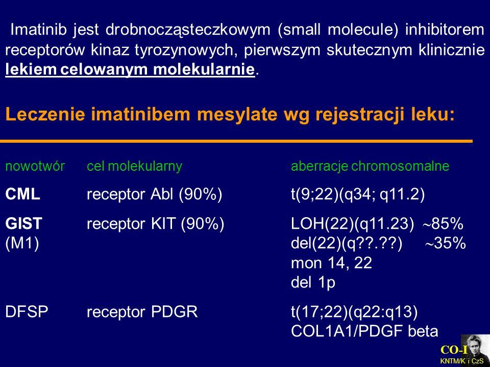 CO-I KNTM/K i CzS Imatinib jest drobnocząsteczkowym (small molecule) inhibitorem receptorów kinaz tyrozynowych, pierwszym skutecznym klinicznie lekiem