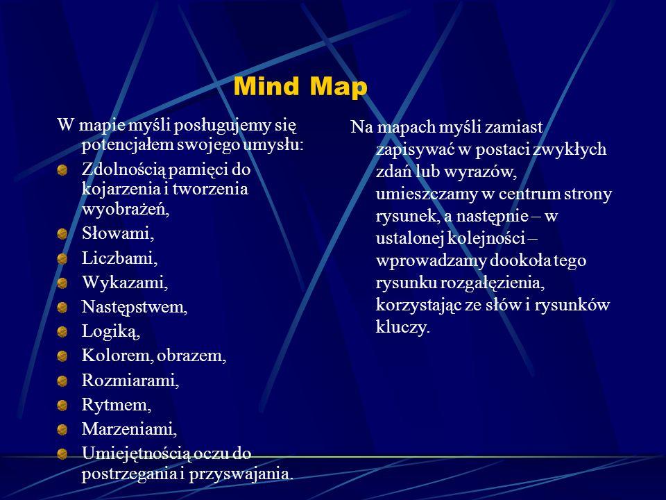 Mind Map W mapie myśli posługujemy się potencjałem swojego umysłu: Zdolnością pamięci do kojarzenia i tworzenia wyobrażeń, Słowami, Liczbami, Wykazami