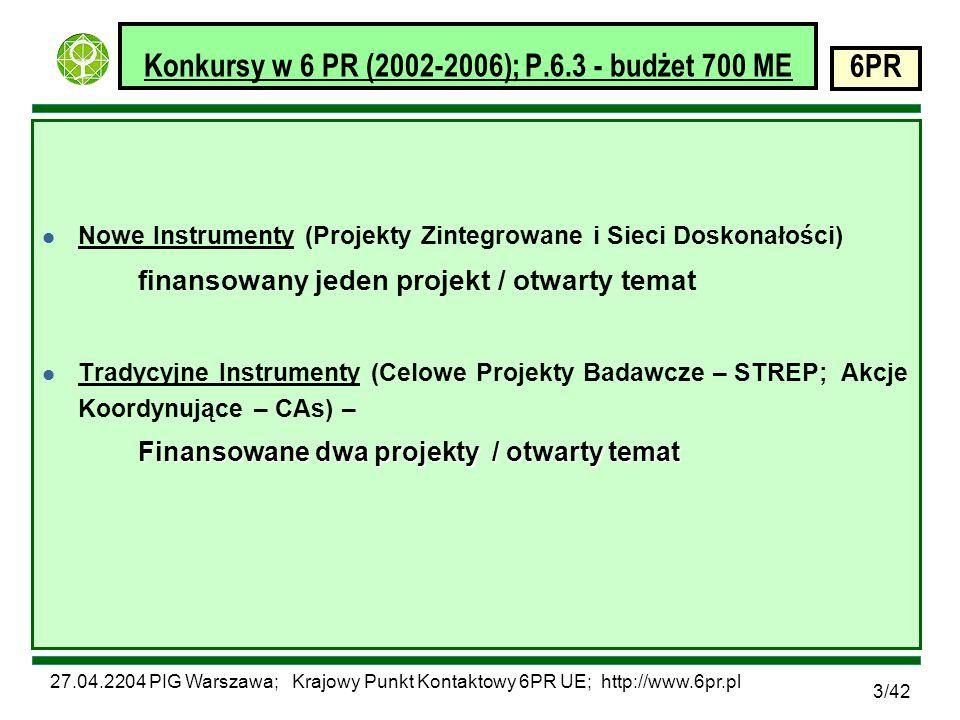 27.04.2204 PIG Warszawa; Krajowy Punkt Kontaktowy 6PR UE; http://www.6pr.pl 6PR 24/42 Obszar badawczy: IV.
