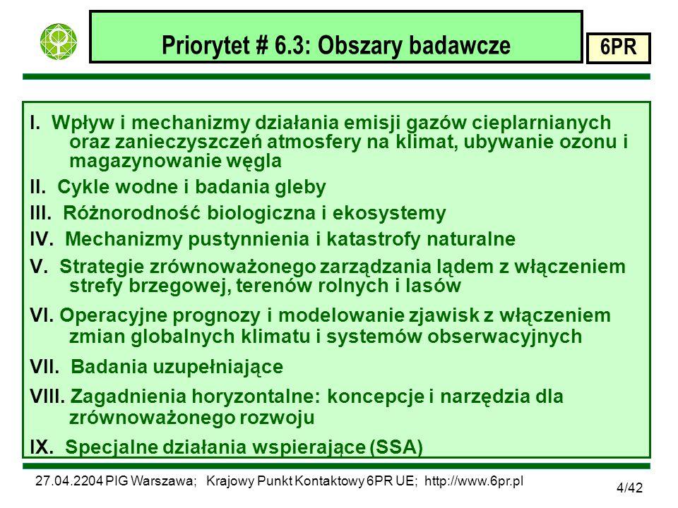 27.04.2204 PIG Warszawa; Krajowy Punkt Kontaktowy 6PR UE; http://www.6pr.pl 6PR 4/42 Priorytet # 6.3: Obszary badawcze I.