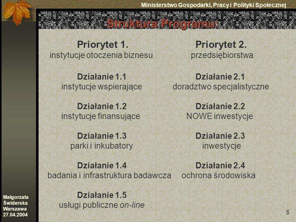 5 Ministerstwo Gospodarki, Pracy i Polityki Społecznej Poznań Małgorzata Świderska Warszawa 27.04.2004 Struktura Programu: Priorytet 1.Priorytet 2.