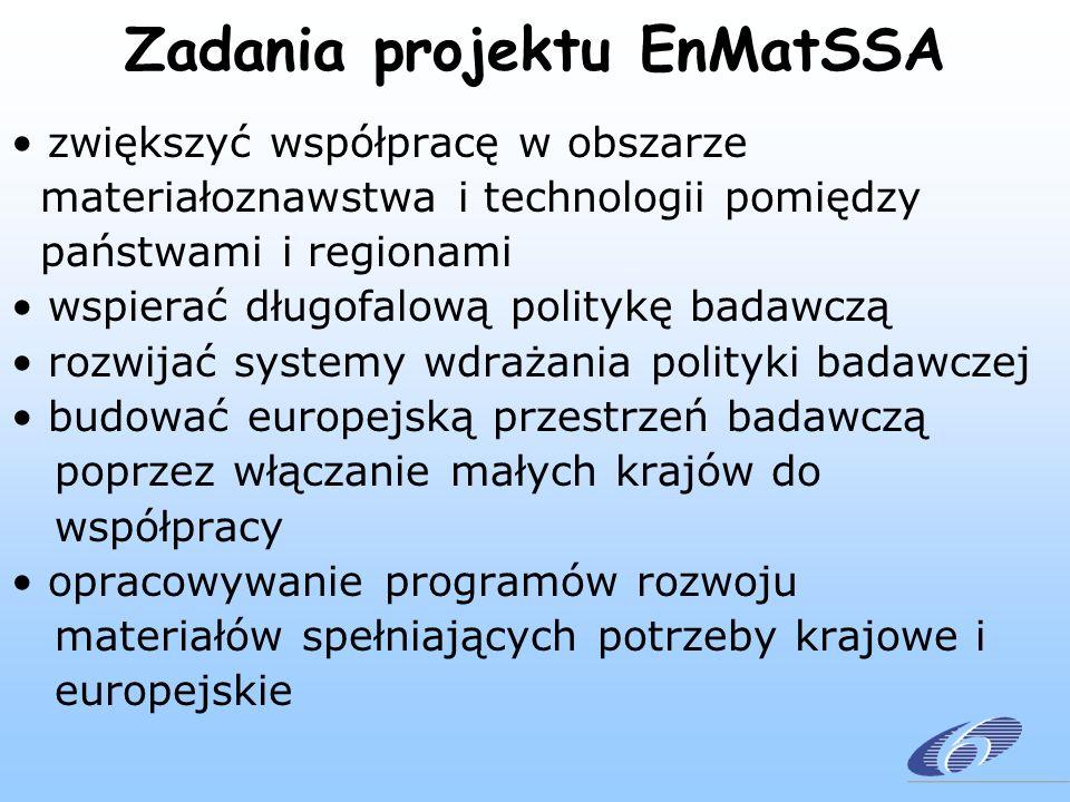 Zadania projektu EnMatSSA zwiększyć współpracę w obszarze materiałoznawstwa i technologii pomiędzy państwami i regionami wspierać długofalową politykę