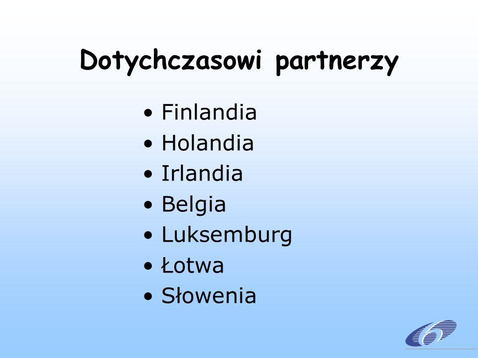 Dotychczasowi partnerzy Finlandia Holandia Irlandia Belgia Luksemburg Łotwa Słowenia
