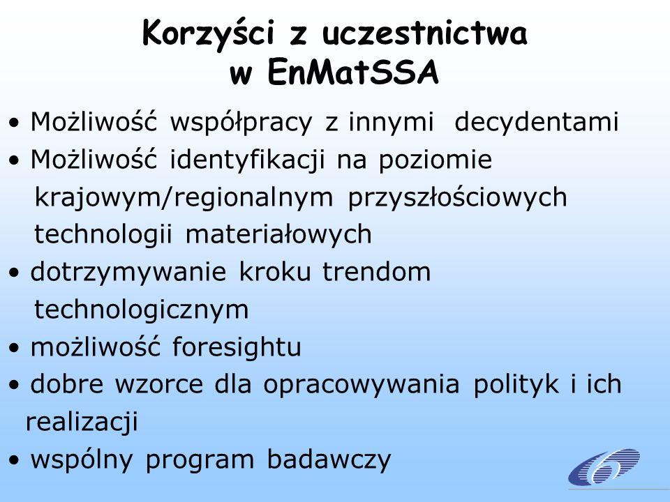 Korzyści z uczestnictwa w EnMatSSA Możliwość współpracy z innymi decydentami Możliwość identyfikacji na poziomie krajowym/regionalnym przyszłościowych technologii materiałowych dotrzymywanie kroku trendom technologicznym możliwość foresightu dobre wzorce dla opracowywania polityk i ich realizacji wspólny program badawczy