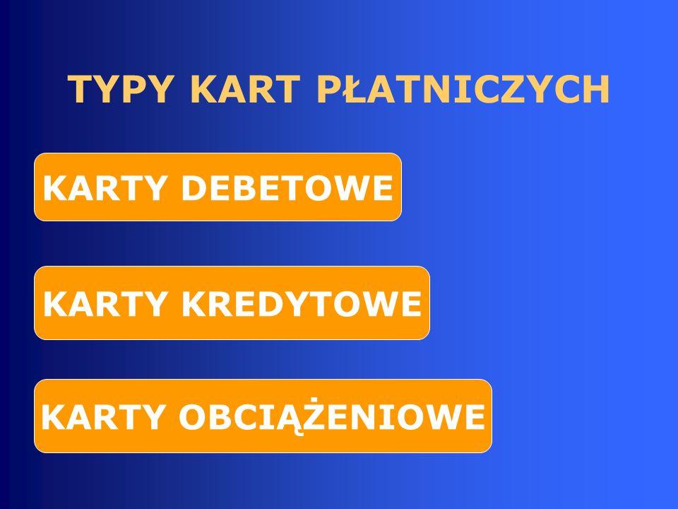 karty bankomatowe karty płatnicze Karty wydawane we współpracy banków wraz z instytucjami niefinansowymi : karta typu co-branded karta typu affinity P