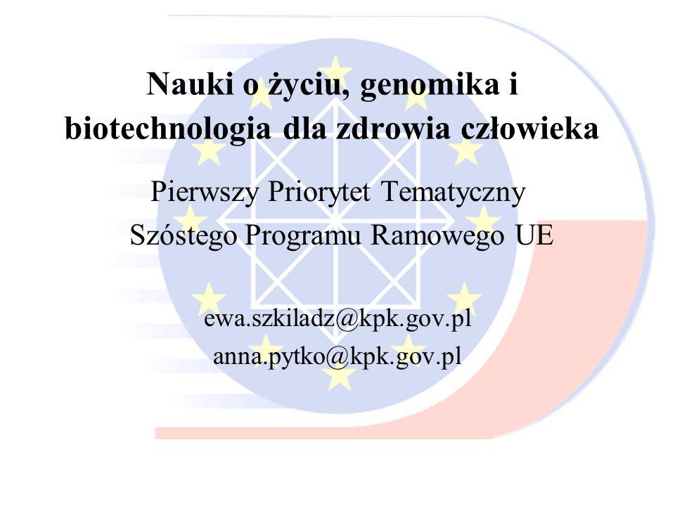 Pierwszy Priorytet Tematyczny Nauki o życiu, genomika i biotechnologia dla zdrowia Cel: wykorzystanie wiedzy o genomach żywych organizmów do: –zastosowań medycznych (zdrowie publiczne) –poprawy jakości życia obywateli –zwiększenia konkurencyjności przemysłu biotechnologicznego Unii Europejskiej