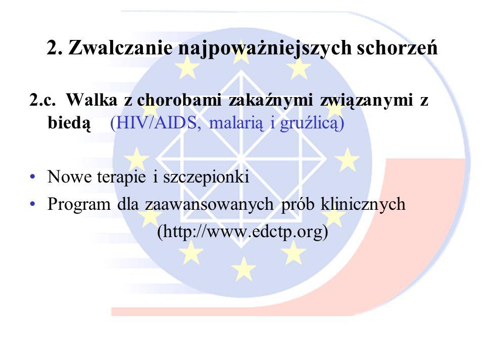 2. Zwalczanie najpoważniejszych schorzeń 2.c. Walka z chorobami zakaźnymi związanymi z biedą (HIV/AIDS, malarią i gruźlicą) Nowe terapie i szczepionki