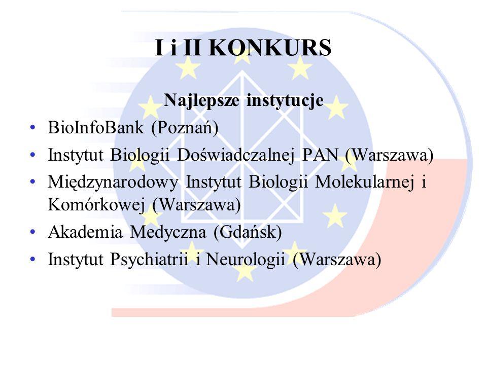 I i II KONKURS Najlepsze instytucje BioInfoBank (Poznań) Instytut Biologii Doświadczalnej PAN (Warszawa) Międzynarodowy Instytut Biologii Molekularnej