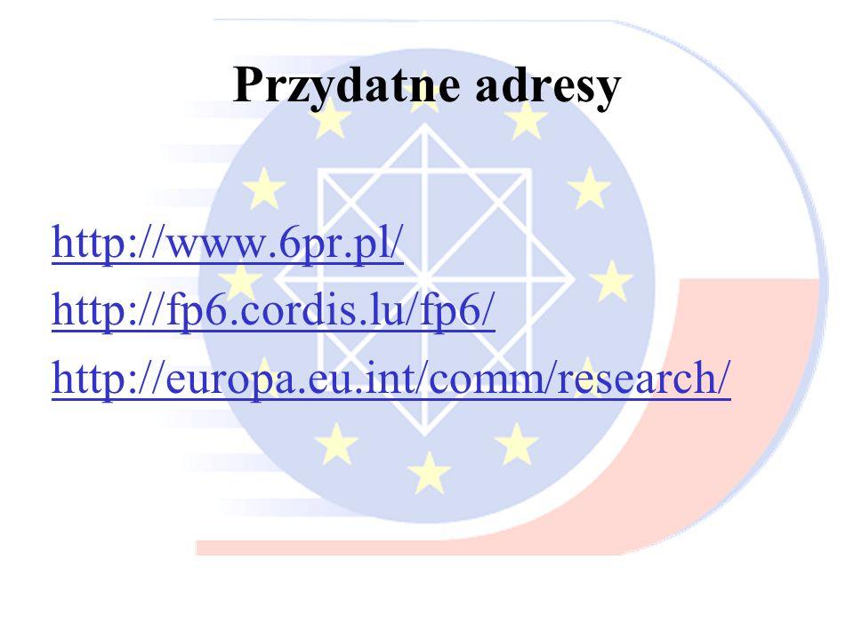 Przydatne adresy http://www.6pr.pl/ http://fp6.cordis.lu/fp6/ http://europa.eu.int/comm/research/