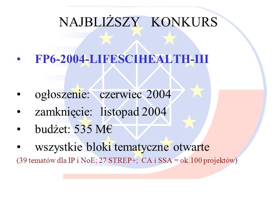 NAJBLIŻSZY KONKURS FP6-2004-LIFESCIHEALTH-III ogłoszenie: czerwiec 2004 zamknięcie: listopad 2004 budżet: 535 M wszystkie bloki tematyczne otwarte (39