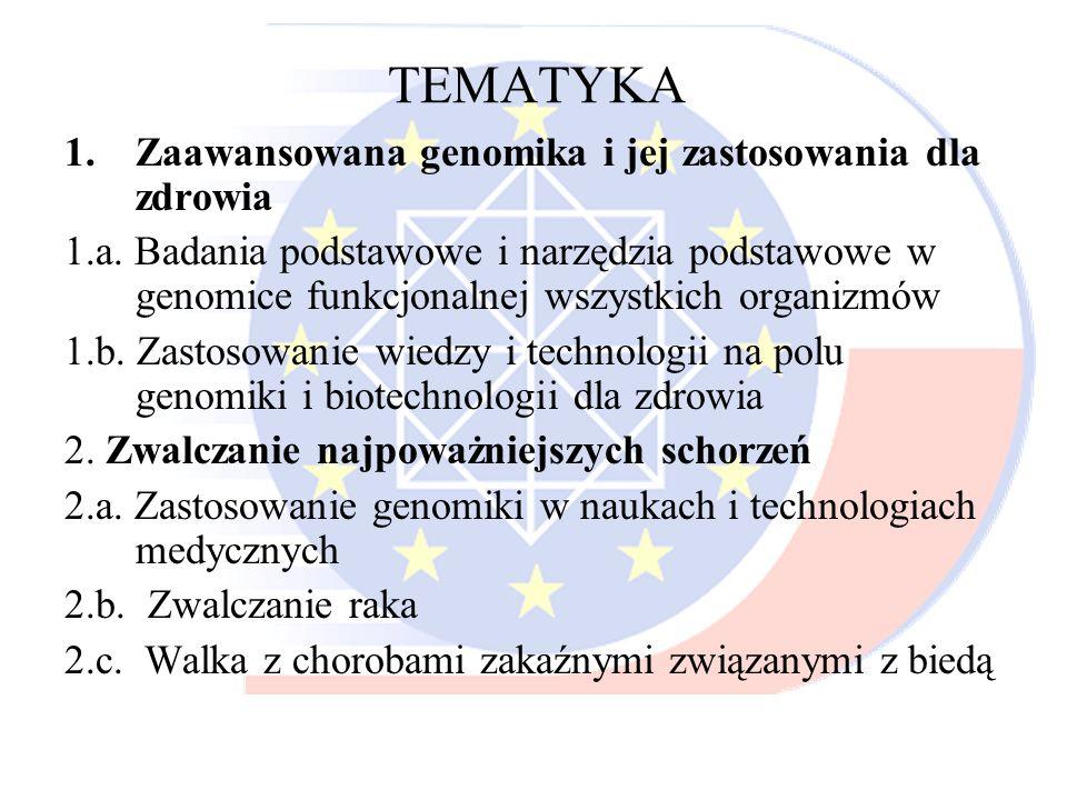 TEMATYKA 1.Zaawansowana genomika i jej zastosowania dla zdrowia 1.a. Badania podstawowe i narzędzia podstawowe w genomice funkcjonalnej wszystkich org
