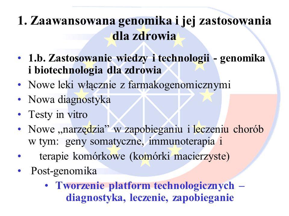 1. Zaawansowana genomika i jej zastosowania dla zdrowia 1.b. Zastosowanie wiedzy i technologii - genomika i biotechnologia dla zdrowia Nowe leki włącz