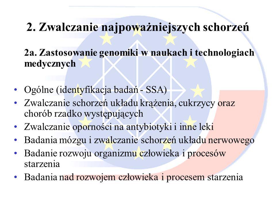 2. Zwalczanie najpoważniejszych schorzeń 2a. Zastosowanie genomiki w naukach i technologiach medycznych Ogólne (identyfikacja badań - SSA) Zwalczanie
