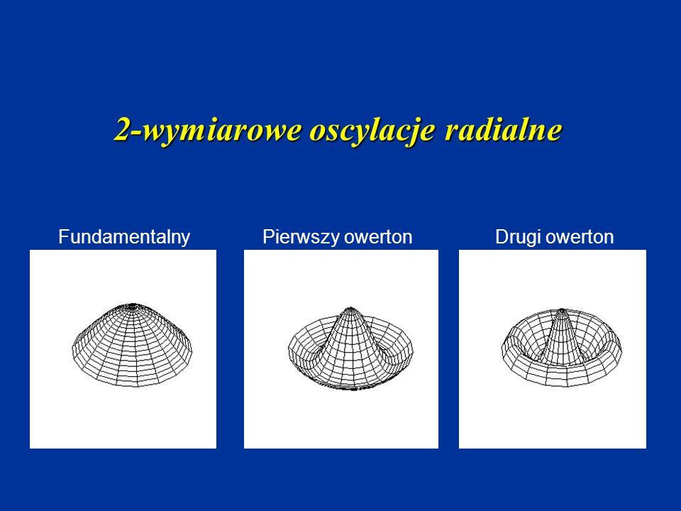 2-wymiarowe oscylacje radialne FundamentalnyPierwszy owertonDrugi owerton