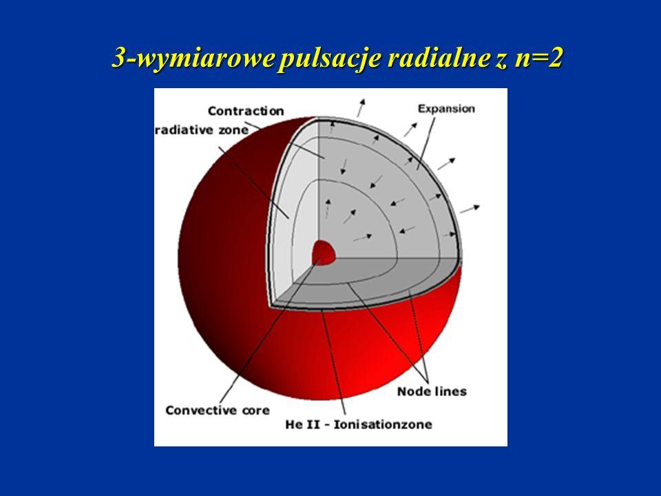 3-wymiarowe pulsacje radialne z n=2