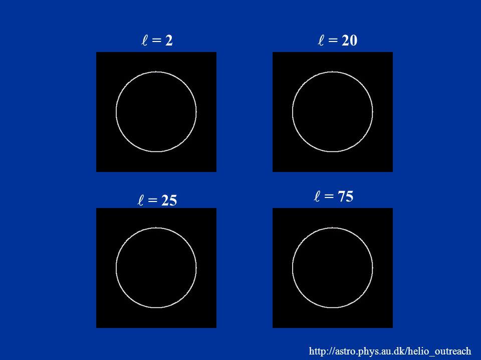 = 2 = 20 = 25 = 75 http://astro.phys.au.dk/helio_outreach