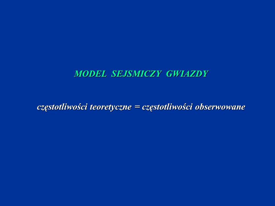 MODEL SEJSMICZY GWIAZDY częstotliwości teoretyczne = częstotliwości obserwowane
