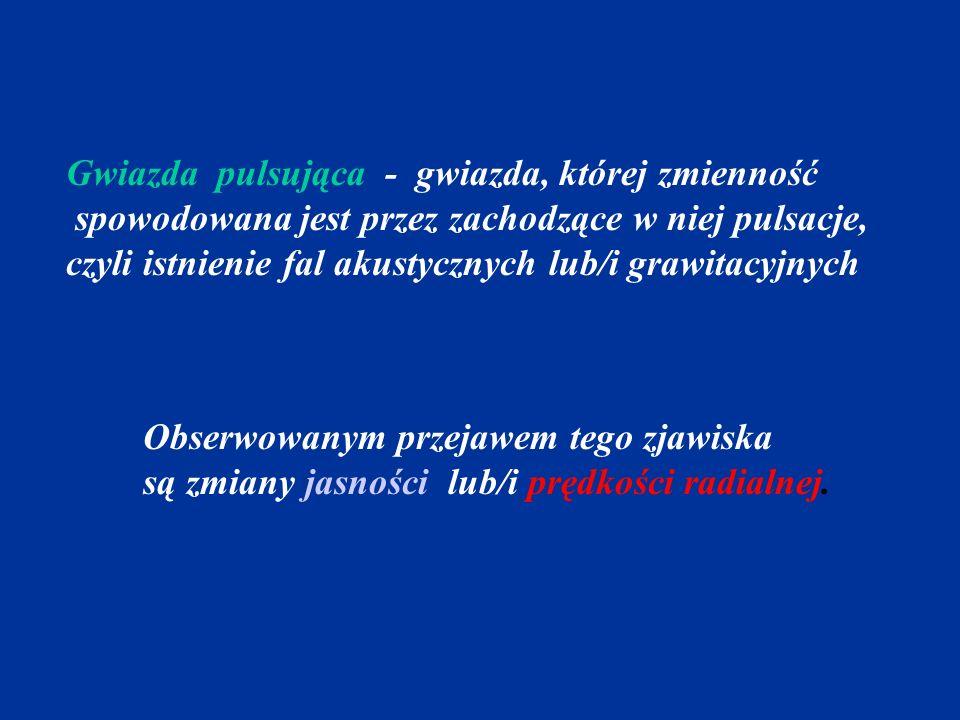 Asterosejsmologia Amplituda Częstotliwości pulsacji [c/d]