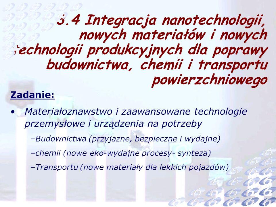 Zadanie: Materiałoznawstwo i zaawansowane technologie przemysłowe i urządzenia na potrzeby –Budownictwa (przyjazne, bezpieczne i wydajne) –chemii (nowe eko-wydajne procesy- synteza) –Transportu (nowe materiały dla lekkich pojazdów) 3.4 Integracja nanotechnologii, nowych materiałów i nowych technologii produkcyjnych dla poprawy budownictwa, chemii i transportu powierzchniowego