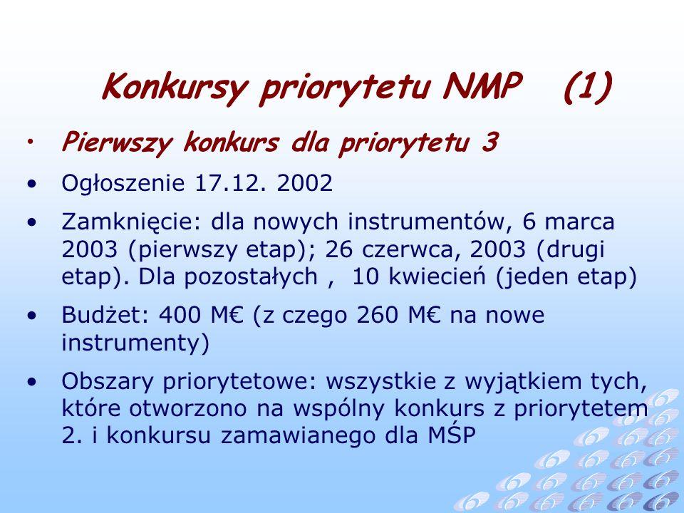 Pierwszy konkurs dla priorytetu 3 Ogłoszenie 17.12.