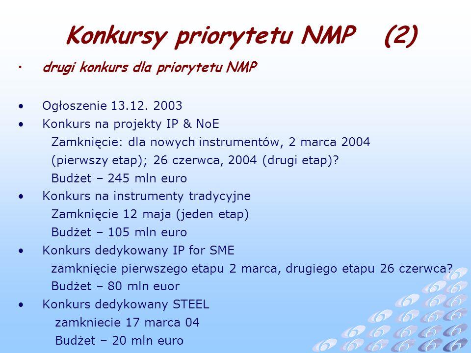drugi konkurs dla priorytetu NMP Ogłoszenie 13.12.