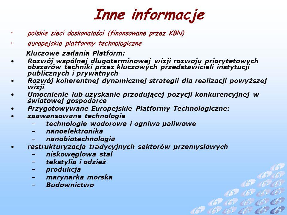polskie sieci doskonałości (finansowane przez KBN) europejskie platformy technologiczne Kluczowe zadania Platform: Rozwój wspólnej długoterminowej wizji rozwoju priorytetowych obszarów techniki przez kluczowych przedstawicieli instytucji publicznych i prywatnych Rozwój koherentnej dynamicznej strategii dla realizacji powyższej wizji Umocnienie lub uzyskanie przodującej pozycji konkurencyjnej w światowej gospodarce Przygotowywane Europejskie Platformy Technologiczne: zaawansowane technologie –technologie wodorowe i ogniwa paliwowe –nanoelektronika –nanobiotechnologia restrukturyzacja tradycyjnych sektorów przemysłowych –niskowęglowa stal –tekstylia i odzież –produkcja –marynarka morska –Budownictwo Inne informacje