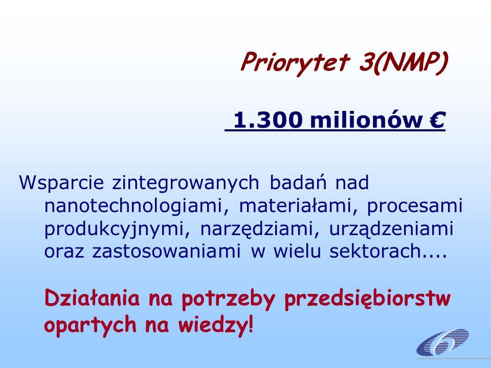 drugi konkurs dla priorytetu NMP (ciąg dalszy) Ogłoszenie - koniec maja-początek czerwca Budżet 90+90 mln euro.