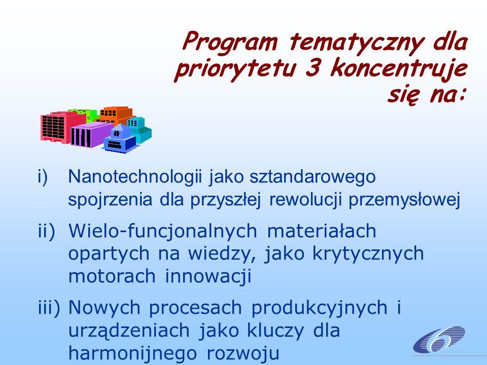 Program tematyczny dla priorytetu 3 koncentruje się na: i)Nanotechnologii jako sztandarowego spojrzenia dla przyszłej rewolucji przemysłowej ii)Wielo-funcjonalnych materiałach opartych na wiedzy, jako krytycznych motorach innowacji iii)Nowych procesach produkcyjnych i urządzeniach jako kluczy dla harmonijnego rozwoju