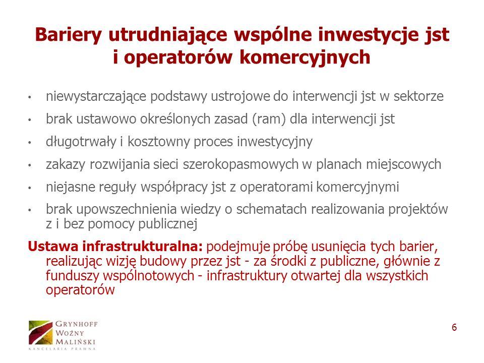 6 Bariery utrudniające wspólne inwestycje jst i operatorów komercyjnych niewystarczające podstawy ustrojowe do interwencji jst w sektorze brak ustawowo określonych zasad (ram) dla interwencji jst długotrwały i kosztowny proces inwestycyjny zakazy rozwijania sieci szerokopasmowych w planach miejscowych niejasne reguły współpracy jst z operatorami komercyjnymi brak upowszechnienia wiedzy o schematach realizowania projektów z i bez pomocy publicznej Ustawa infrastrukturalna: podejmuje próbę usunięcia tych barier, realizując wizję budowy przez jst - za środki z publiczne, głównie z funduszy wspólnotowych - infrastruktury otwartej dla wszystkich operatorów