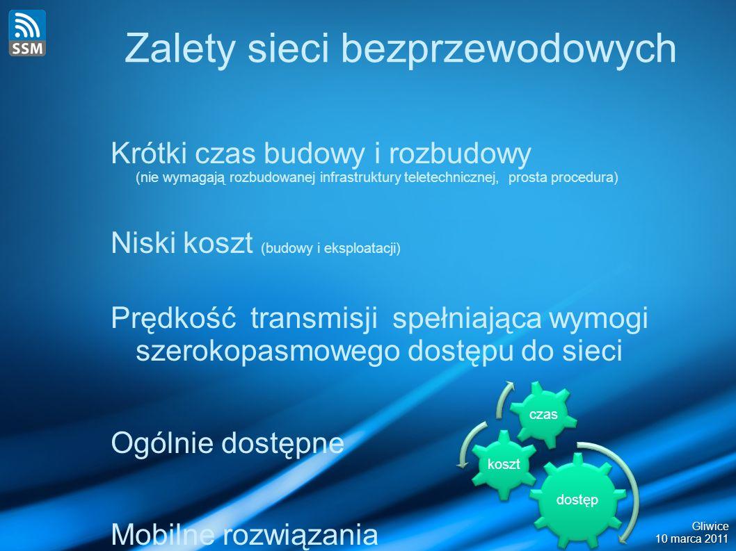 Zalety sieci bezprzewodowych Krótki czas budowy i rozbudowy (nie wymagają rozbudowanej infrastruktury teletechnicznej, prosta procedura) Niski koszt (budowy i eksploatacji) Prędkość transmisji spełniająca wymogi szerokopasmowego dostępu do sieci Ogólnie dostępne Mobilne rozwiązania dostęp koszt czas Gliwice 10 marca 2011