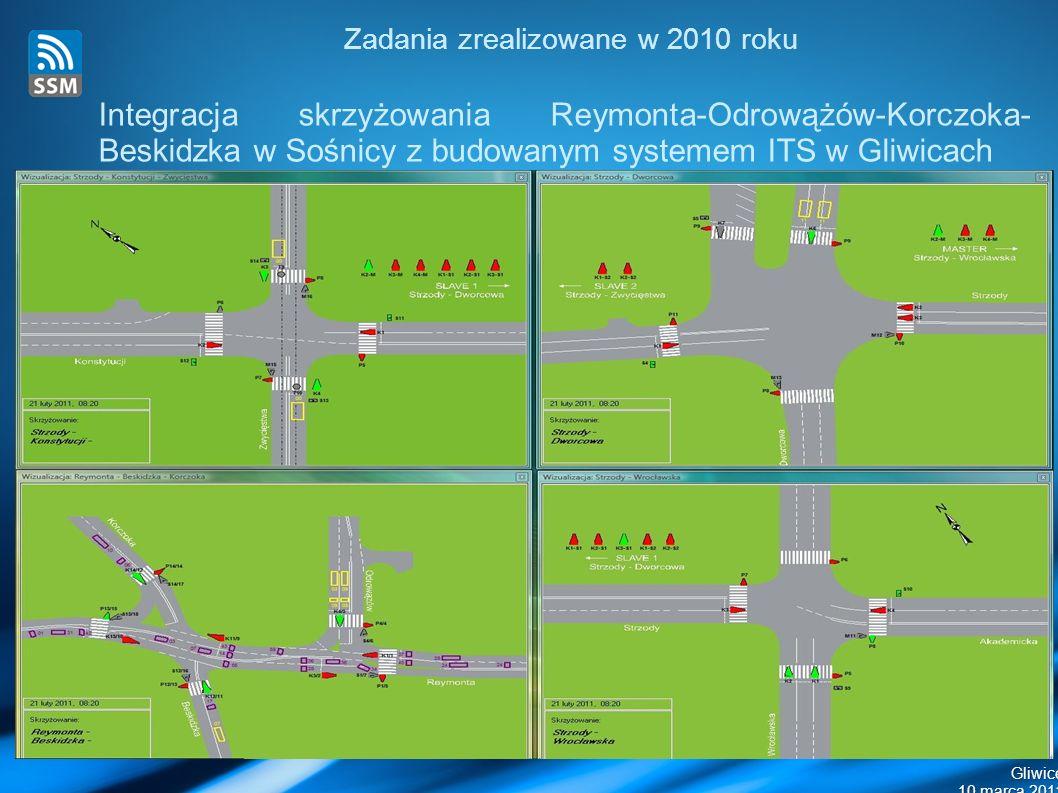 Gliwice 10 marca 2011 Zadania zrealizowane w 2010 roku Integracja skrzyżowania Reymonta-Odrowążów-Korczoka- Beskidzka w Sośnicy z budowanym systemem ITS w Gliwicach