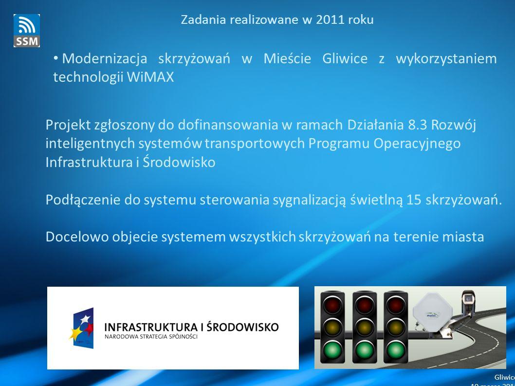 Gliwice 10 marca 2011 Zadania realizowane w 2011 roku Modernizacja skrzyżowań w Mieście Gliwice z wykorzystaniem technologii WiMAX Projekt zgłoszony do dofinansowania w ramach Działania 8.3 Rozwój inteligentnych systemów transportowych Programu Operacyjnego Infrastruktura i Środowisko Podłączenie do systemu sterowania sygnalizacją świetlną 15 skrzyżowań.